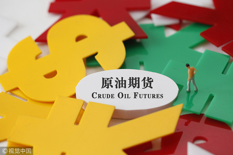Crude oil futures trading offers the world opportunities in China