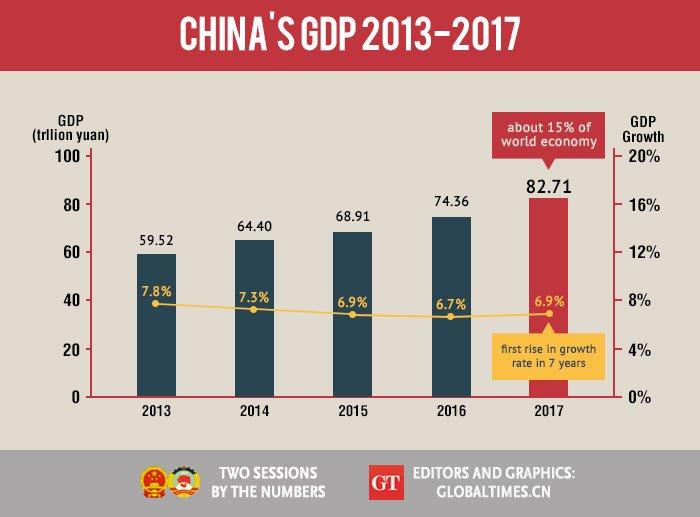 GDP infographic.jpg