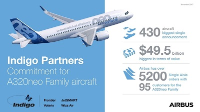 Airbus signed single largest ever $49.5 bln order of 430 aircraft