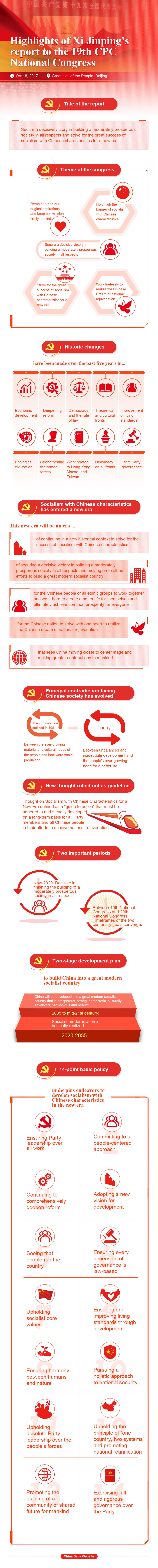 Graphics: Highlights of Xi's report to 19th CPC National Congress