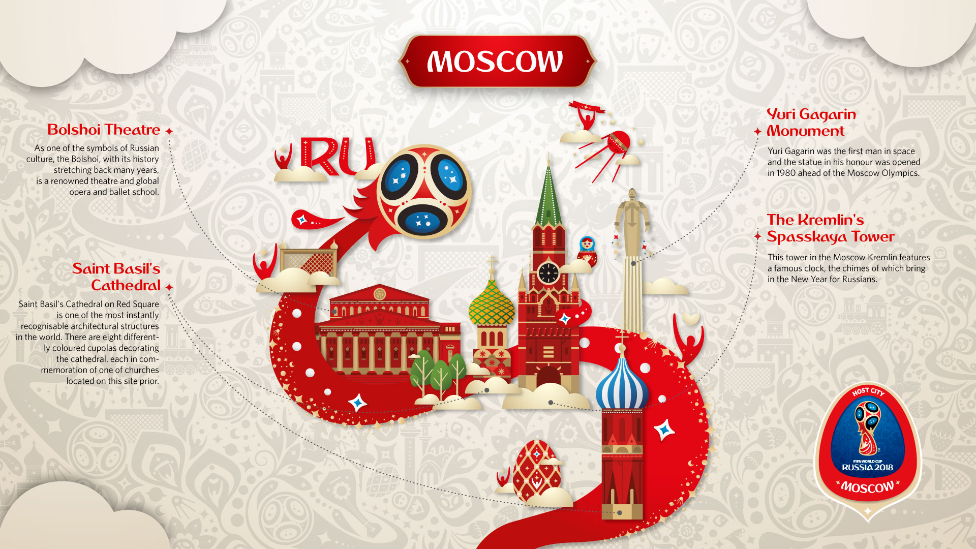 World Cup City Tour: Moscow