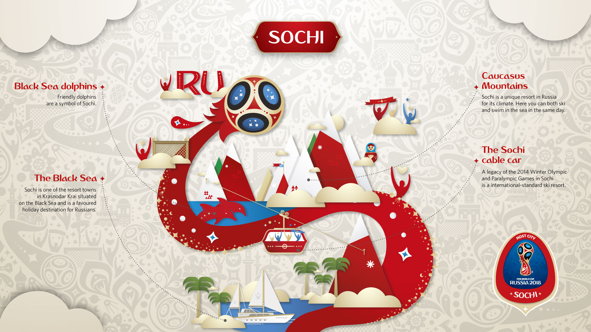 World Cup City Tour: Sochi