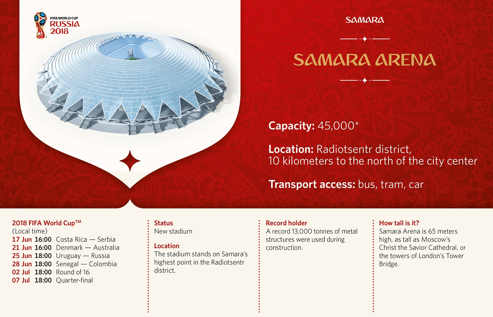 World Cup Venue Tour: Samara Arena