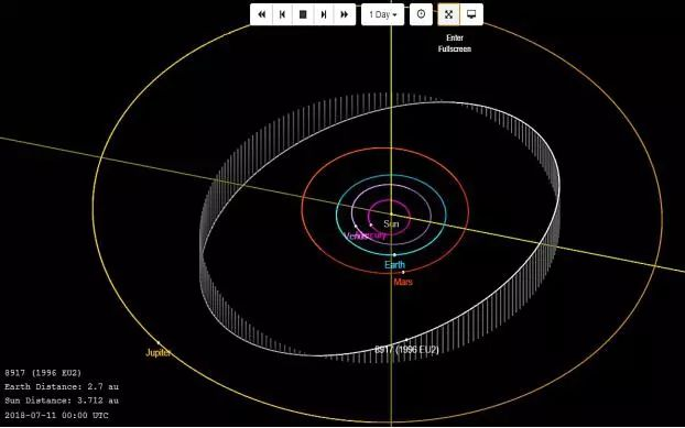 Asteroid named after Tianjin University